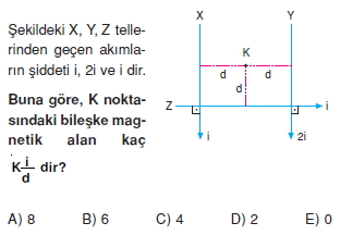 Magnetizma test 2011