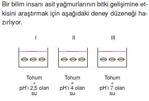 bilimselyontem2000liyillarinbilimibiyolojicanlilarinortakozelliklericozumlutest1 (4)
