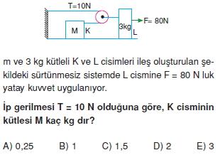 dinamikTest3004