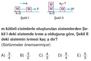 dinamikTest4003