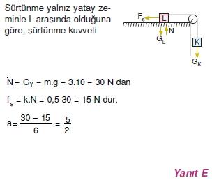 dinamikcozumler2004