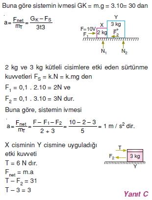 dinamikcozumler2005