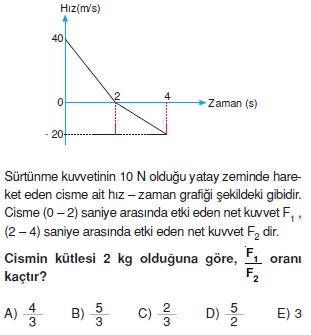 dinamikcozumlutest1010