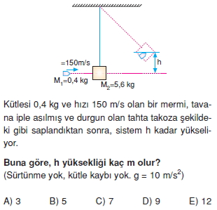 itmemomentumtest3004