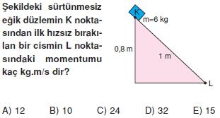 itmemomentumtest3010