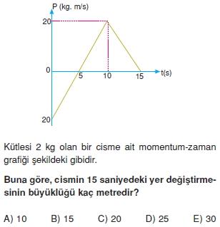 itmemomentumtest4002