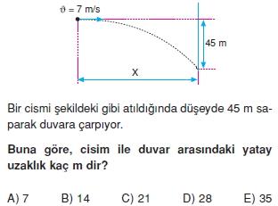 yeryuzundeharekettest1001