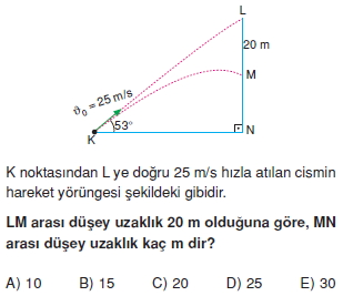 yeryuzundeharekettest1003
