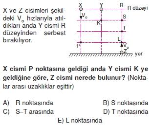 yeryuzundeharekettest2005