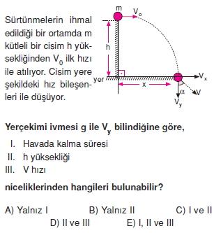 yeryuzundeharekettest2006
