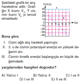 yeryuzundeharekettest2011
