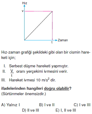 yeryuzundeharekettest3003