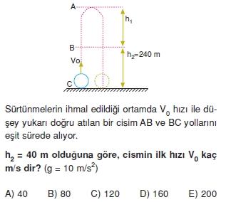 yeryuzundeharekettest3004