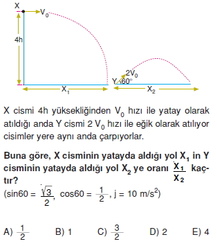 yeryuzundeharekettest3011