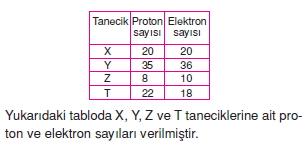 Atomveyapisikonutesti2015