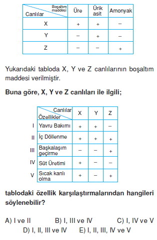 Bosaltimsistemikonutesti3001
