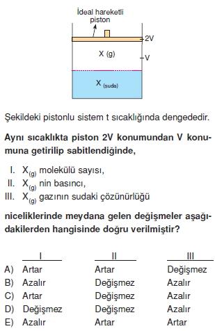 Cözeltilerkonutesti2008