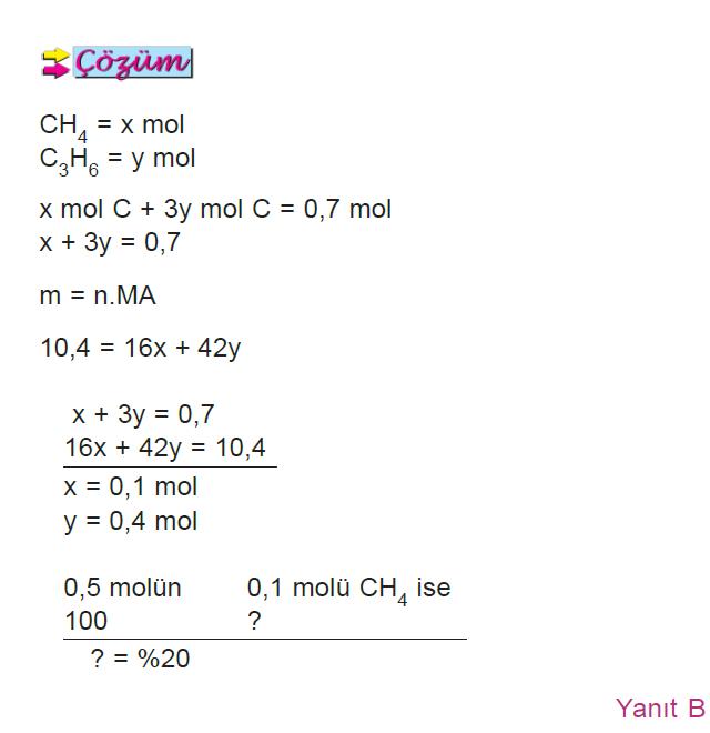 Cozum_carbon