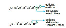 Degerlik elektron
