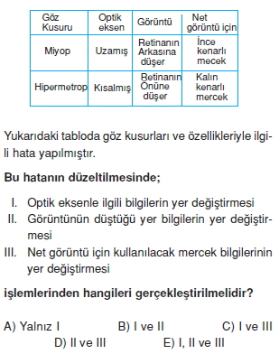 Duyuorganlarıcözümlütest2003