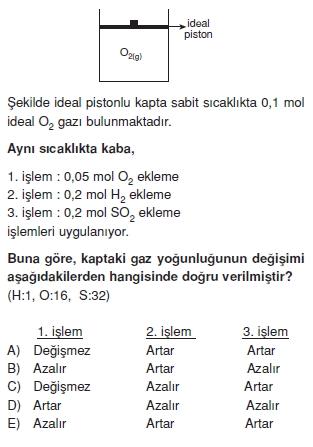 Gazlarkonutesti3001