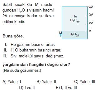 Gazlarkonutesti3004