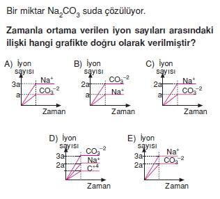 Kimyasalbaglarvebilesiklercözümlütest1003