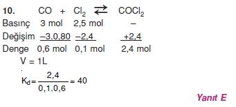 Kimyasaltepkimelerdedengecözümler2010