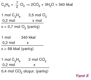 Kimyasaltepkimelerdeenerjicözümler2003