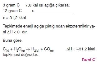 Kimyasaltepkimelerdeenerjicözümler1009