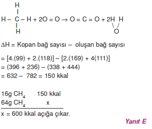 Kimyasaltepkimelerdeenerjicözümler1011