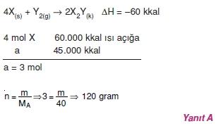 Kimyasaltepkimelerdeenerjicözümler2013