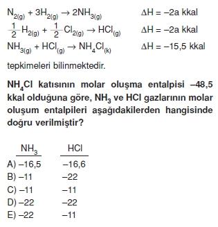 Kimyasaltepkimelerdeenerjikonutesti2002