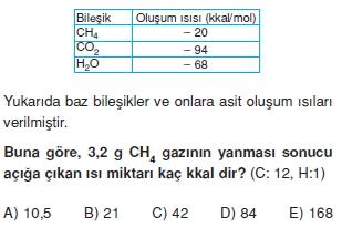 Kimyasaltepkimelerdeenerjikonutesti4011
