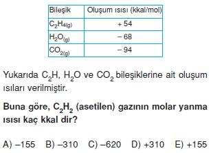 Kimyasaltepkimelerdeenerjikonutesti4012