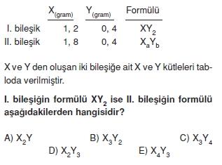 Kimyasalyasalarcözümlütest2007
