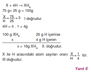 Kimyasalyasalarcözümlütest2003