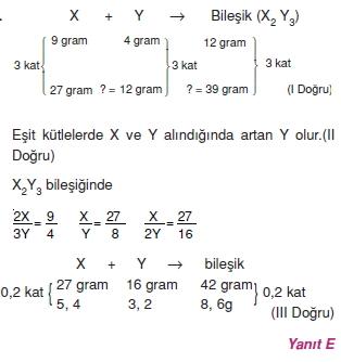 Kimyasalyasalarcözümler2011