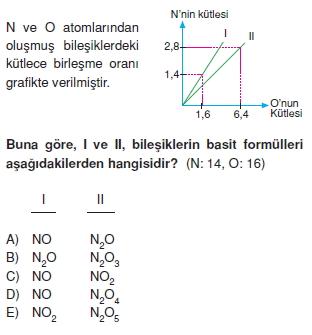 Kimyasalyasalarhesaplamalarkonutesti1006