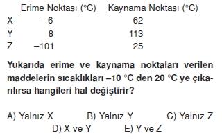 Maddeveözelliklericözümlütest2002