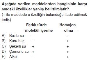 Maddeveözelliklerikonutesti1004