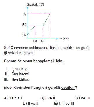 Maddeveözelliklericözümlütest2003