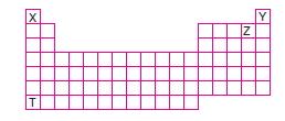 Periyodikcetvelveözelliklericözümlütest2002