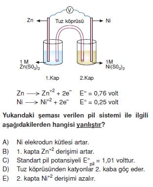Redoksveelektrolizcözümlütest2002