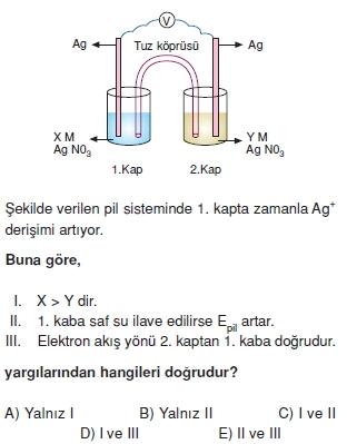 Redoksveelektrolizcözümlütest2006
