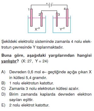 Redoksveelektrolizkonutesti4007