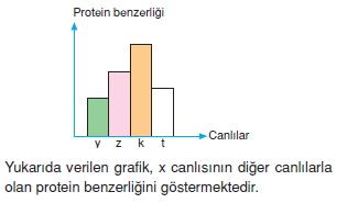 canlilarinsiniflandirilmasicözümlütest1001