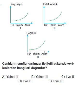canlilarinsiniflandirilmasicözümlütest2006