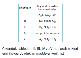 canlilarinsiniflandirilmasikonutesti3001