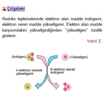 cozum_redoks